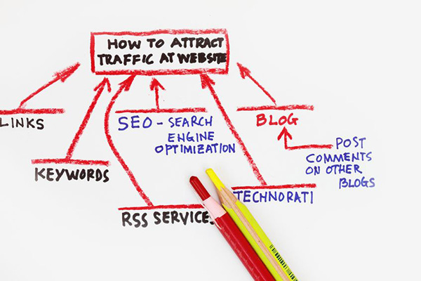 8478032 - a bunch of traffic sources going directly to your website!