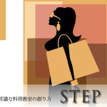 STEP5 数字の管理・年間計画の立て方