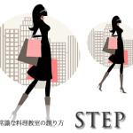 STEP3 教室のキャッチコピーの考え方